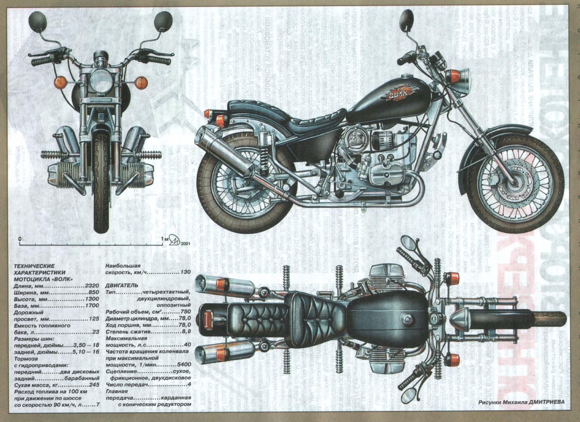 Мотоциклы чертежи рамы днепр 48